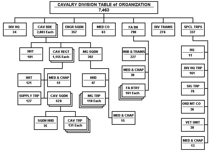 Cavalry regiments of ww1