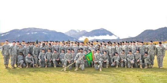545th Military Poloce Company Homepage
